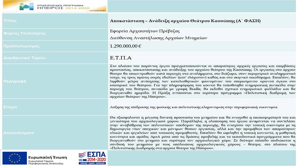 ΕΡΓΟ_ΘΕΑΤΡΟΥ_ΚΑΣΣΩΠΗΣ-ΙΣΤΟΣΕΛΙΔΑ-ΕΛΛ