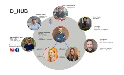 D-Hub_team
