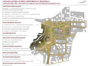 Σχέδιο από τις μελέτες για το Αρχαιολογικό Πάρκο του Ορχομενού Βοιωτίας.
