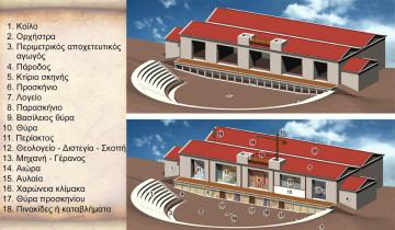 Ελληνιστικό θέατρο Δίου. Αναπαράσταση